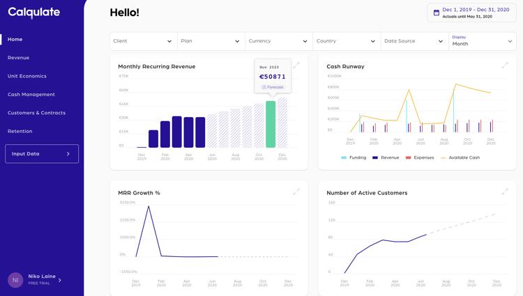 Forecast metrics dashboard