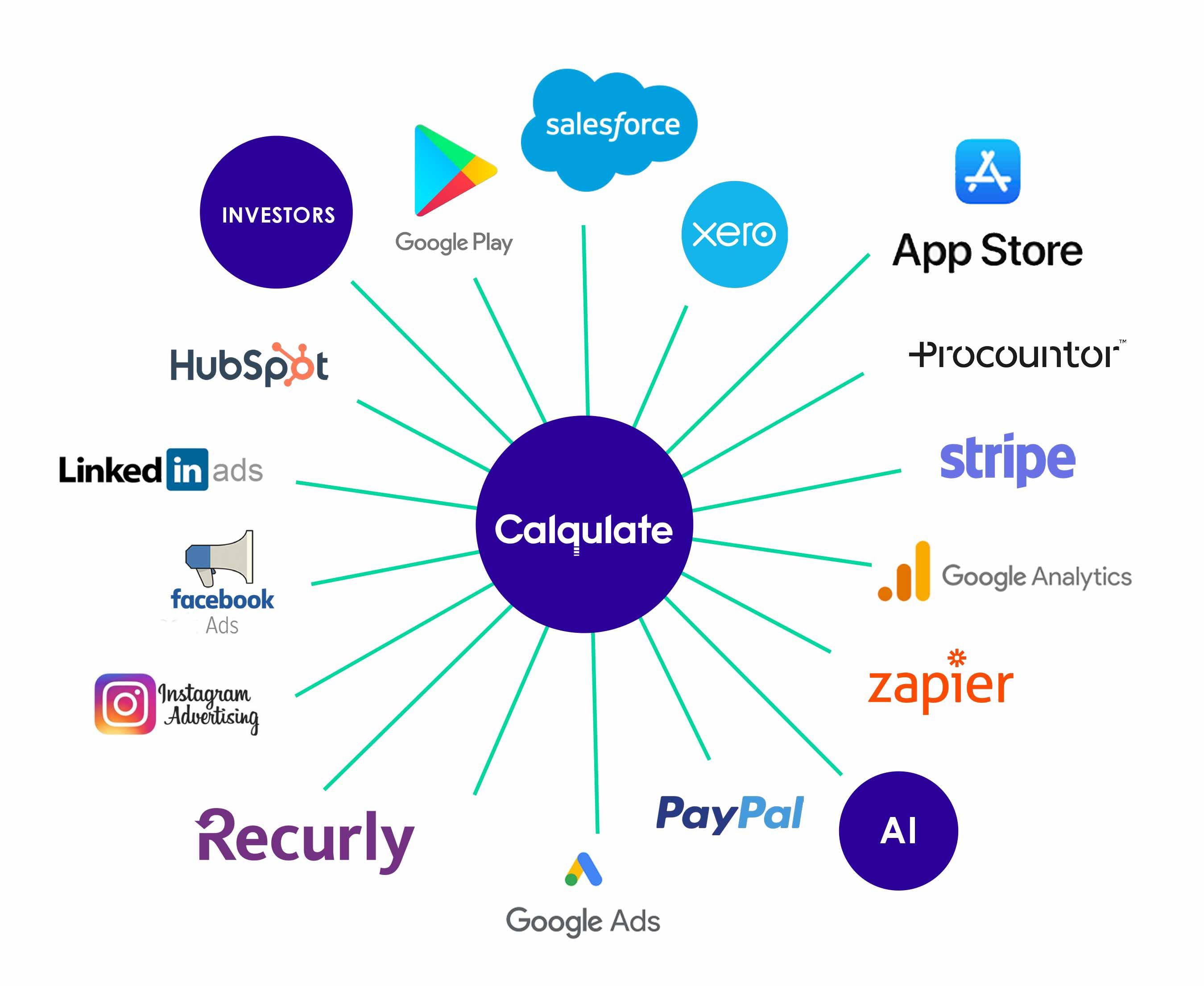 Calqulate_integrations-2