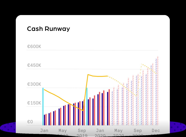 Cash_runway
