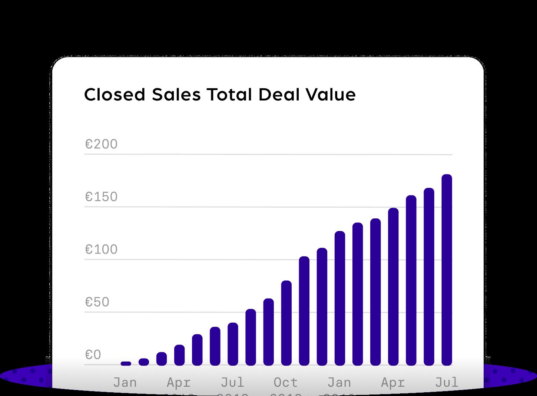 Closed Sales@3x-1
