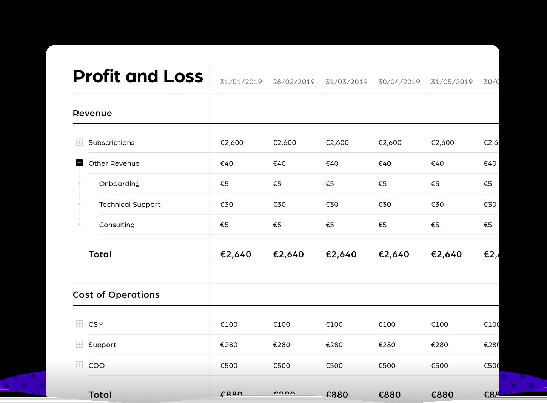 Profit and Loss@3x