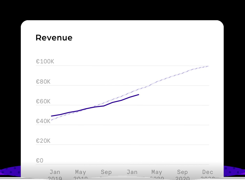 Revenue@3x