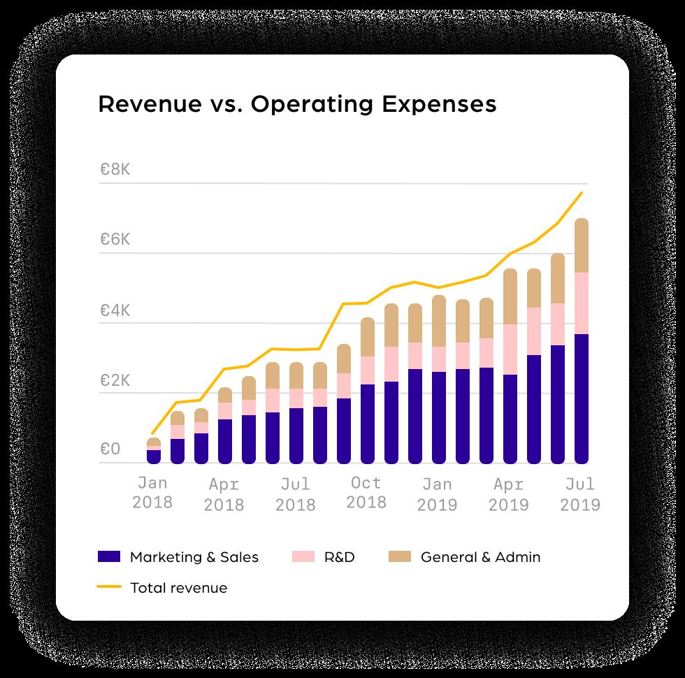 Revenue_vs._Operating_Expenses-1