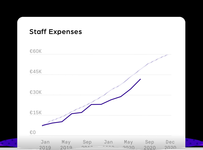 Staff Expenses@3x