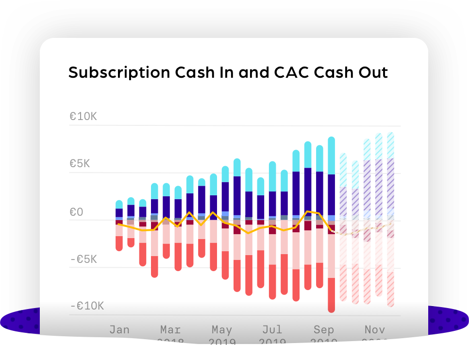 Subscription Cash In and CAC Cash Out@2x