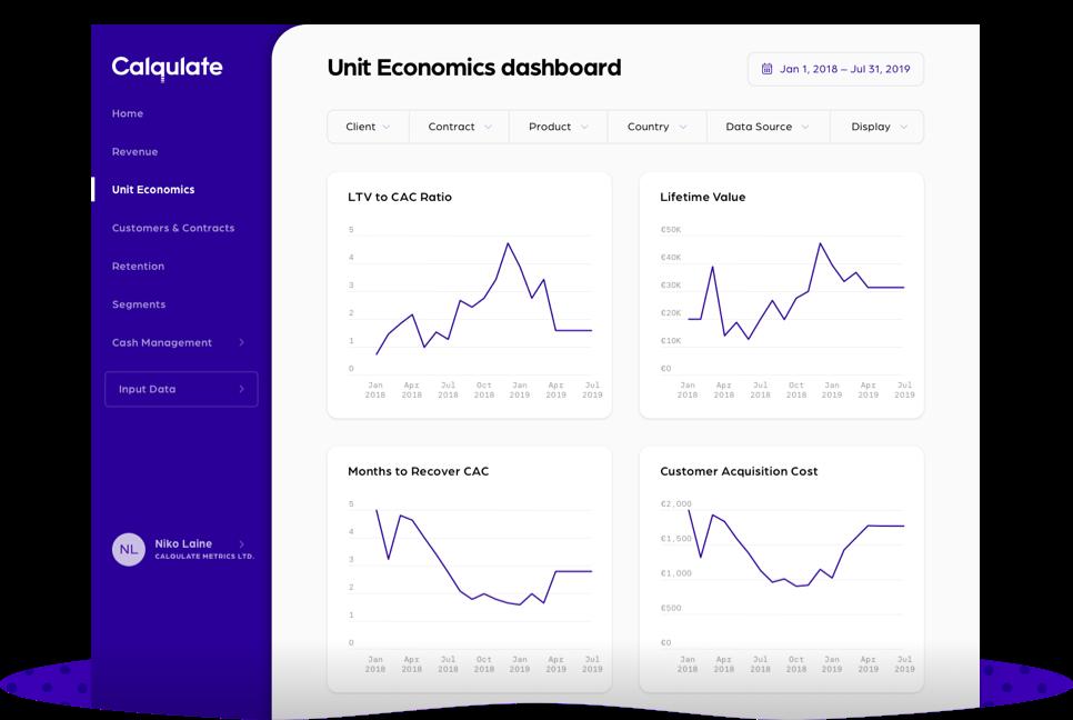 Unit Economics dashboard@2x