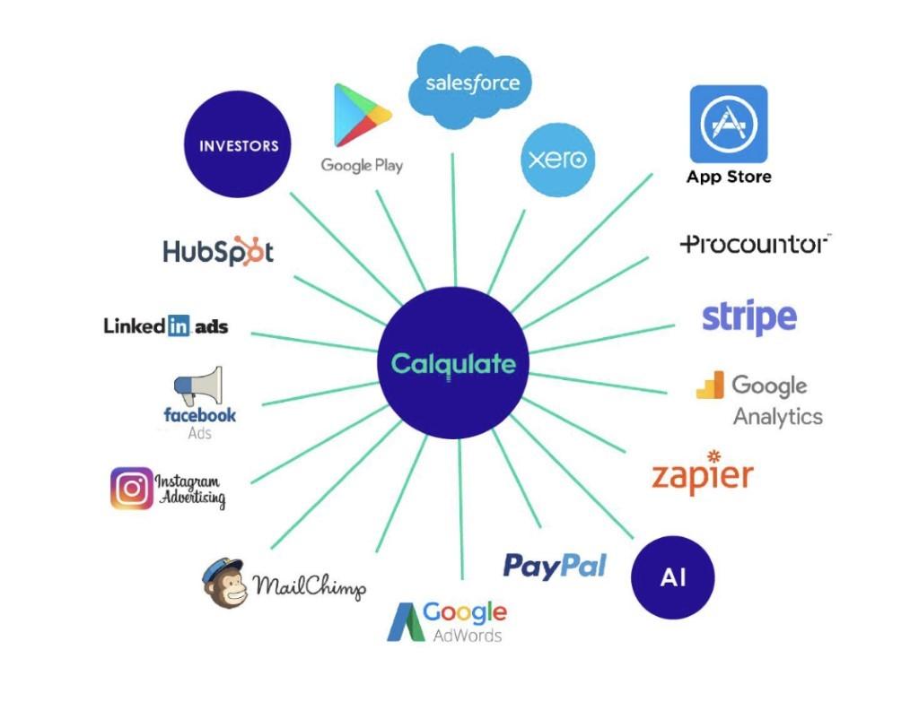 calqulate_integrations